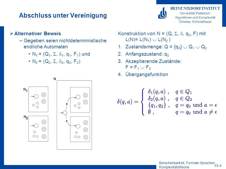 Berechenbarkeit, Formale Sprachen, Komplexitätstheorie 03-5 HEINZ NIXDORF INSTITUT Universität Paderborn Algorithmen und Komplexität Christian Schindelhauer Die regulären Sprachen sind über der Konkatenation abgeschlossen Beweisskizze: –Betrachte NFA N 1 und N 2 –Konstruiere NFA N mit -Übergangen von allen akzeptierenden Zuständen von NFA N 1 zu dem Startzustand von NFA N 2 –Neuer Startzustand von N ist Startzustand von N 1 –Die neuen akzeptierenden Zustände sind die von N 2 –NFA N akzeptiert L(N 1 )L(N 2 )