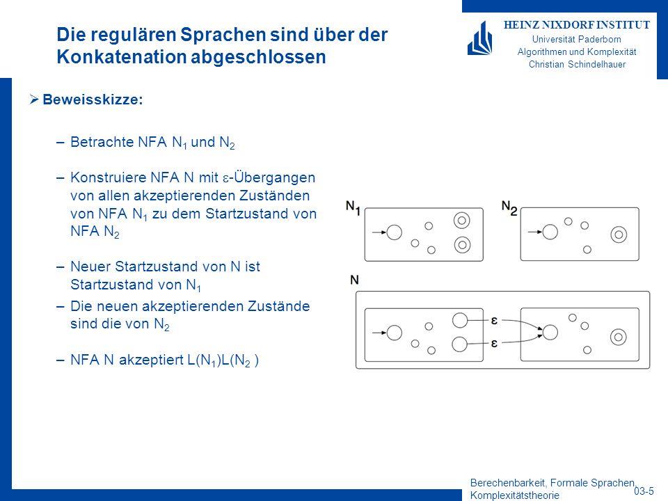 Berechenbarkeit, Formale Sprachen, Komplexitätstheorie 03-6 HEINZ NIXDORF INSTITUT Universität Paderborn Algorithmen und Komplexität Christian Schindelhauer Abschluss unter Konkatenation Theorem –Die Menge der regulären Sprachen ist abgeschlossen unter Konkatenation Beweis: –Gegeben seien nichtdeterministische endliche Automaten N 1 = (Q 1,, 1, q 1, F 1 ) und N 2 = (Q 2,, 2, q 2, F 2 ) Konstruktion von N mit L(N)= L(N 1 ) L(N 2 ) 1.Zustandsmenge: Q = Q 1 Q 2 2.Anfangszustand: q 0 = q 1 3.Akzeptierende Zustände: F = F 2 4.Übergangsfunktion