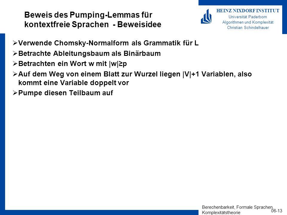 Berechenbarkeit, Formale Sprachen, Komplexitätstheorie 06-13 HEINZ NIXDORF INSTITUT Universität Paderborn Algorithmen und Komplexität Christian Schindelhauer Beweis des Pumping-Lemmas für kontextfreie Sprachen - Beweisidee Verwende Chomsky-Normalform als Grammatik für L Betrachte Ableitungsbaum als Binärbaum Betrachten ein Wort w mit |w|p Auf dem Weg von einem Blatt zur Wurzel liegen |V|+1 Variablen, also kommt eine Variable doppelt vor Pumpe diesen Teilbaum auf