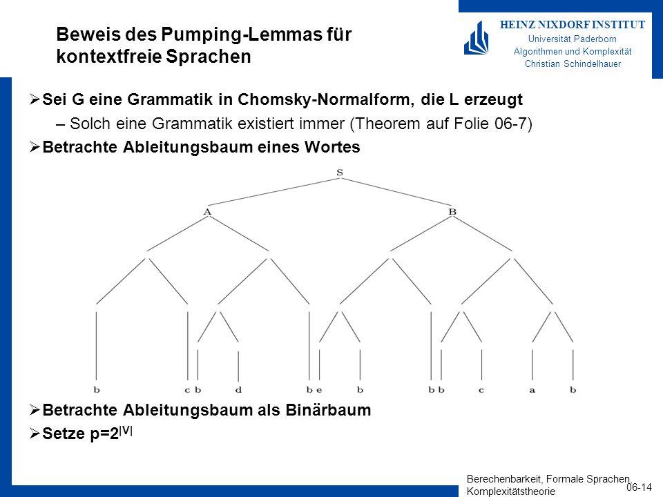 Berechenbarkeit, Formale Sprachen, Komplexitätstheorie 06-14 HEINZ NIXDORF INSTITUT Universität Paderborn Algorithmen und Komplexität Christian Schindelhauer Beweis des Pumping-Lemmas für kontextfreie Sprachen Sei G eine Grammatik in Chomsky-Normalform, die L erzeugt –Solch eine Grammatik existiert immer (Theorem auf Folie 06-7) Betrachte Ableitungsbaum eines Wortes Betrachte Ableitungsbaum als Binärbaum Setze p=2 |V|