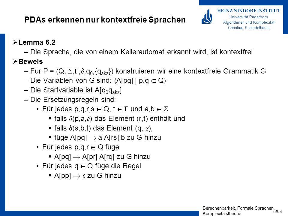 Berechenbarkeit, Formale Sprachen, Komplexitätstheorie 06-4 HEINZ NIXDORF INSTITUT Universität Paderborn Algorithmen und Komplexität Christian Schindelhauer PDAs erkennen nur kontextfreie Sprachen Lemma 6.2 –Die Sprache, die von einem Kellerautomat erkannt wird, ist kontextfrei Beweis –Für P = (Q,,,,q 0,{q akz }) konstruieren wir eine kontextfreie Grammatik G –Die Variablen von G sind: {A[pq] | p,q Q} –Die Startvariable ist A[q 0 q akz ] –Die Ersetzungsregeln sind: Für jedes p,q,r,s Q, t und a,b falls (p,a, ) das Element (r,t) enthält und falls (s,b,t) das Element (q, ), füge A[pq] a A[rs] b zu G hinzu Für jedes p,q,r Q füge A[pq] A[pr] A[rq] zu G hinzu Für jedes q Q füge die Regel A[pp] zu G hinzu