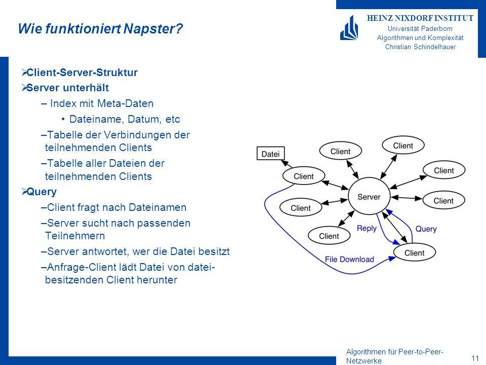 Algorithmen für Peer-to-Peer- Netzwerke 11 HEINZ NIXDORF INSTITUT Universität Paderborn Algorithmen und Komplexität Christian Schindelhauer Wie funktioniert Napster.