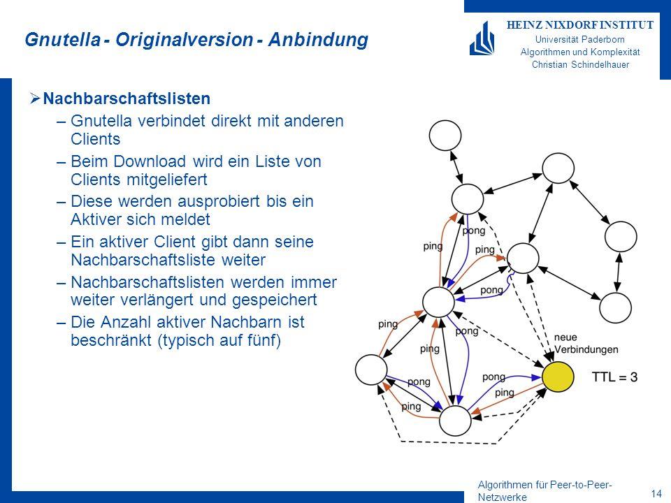 Algorithmen für Peer-to-Peer- Netzwerke 14 HEINZ NIXDORF INSTITUT Universität Paderborn Algorithmen und Komplexität Christian Schindelhauer Gnutella - Originalversion - Anbindung Nachbarschaftslisten –Gnutella verbindet direkt mit anderen Clients –Beim Download wird ein Liste von Clients mitgeliefert –Diese werden ausprobiert bis ein Aktiver sich meldet –Ein aktiver Client gibt dann seine Nachbarschaftsliste weiter –Nachbarschaftslisten werden immer weiter verlängert und gespeichert –Die Anzahl aktiver Nachbarn ist beschränkt (typisch auf fünf)