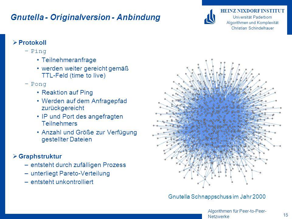 Algorithmen für Peer-to-Peer- Netzwerke 15 HEINZ NIXDORF INSTITUT Universität Paderborn Algorithmen und Komplexität Christian Schindelhauer Gnutella - Originalversion - Anbindung Protokoll –Ping Teilnehmeranfrage werden weiter gereicht gemäß TTL-Feld (time to live) –Pong Reaktion auf Ping Werden auf dem Anfragepfad zurückgereicht IP und Port des angefragten Teilnehmers Anzahl und Größe zur Verfügung gestellter Dateien Graphstruktur –entsteht durch zufälligen Prozess –unterliegt Pareto-Verteilung –entsteht unkontrolliert Gnutella Schnappschuss im Jahr 2000