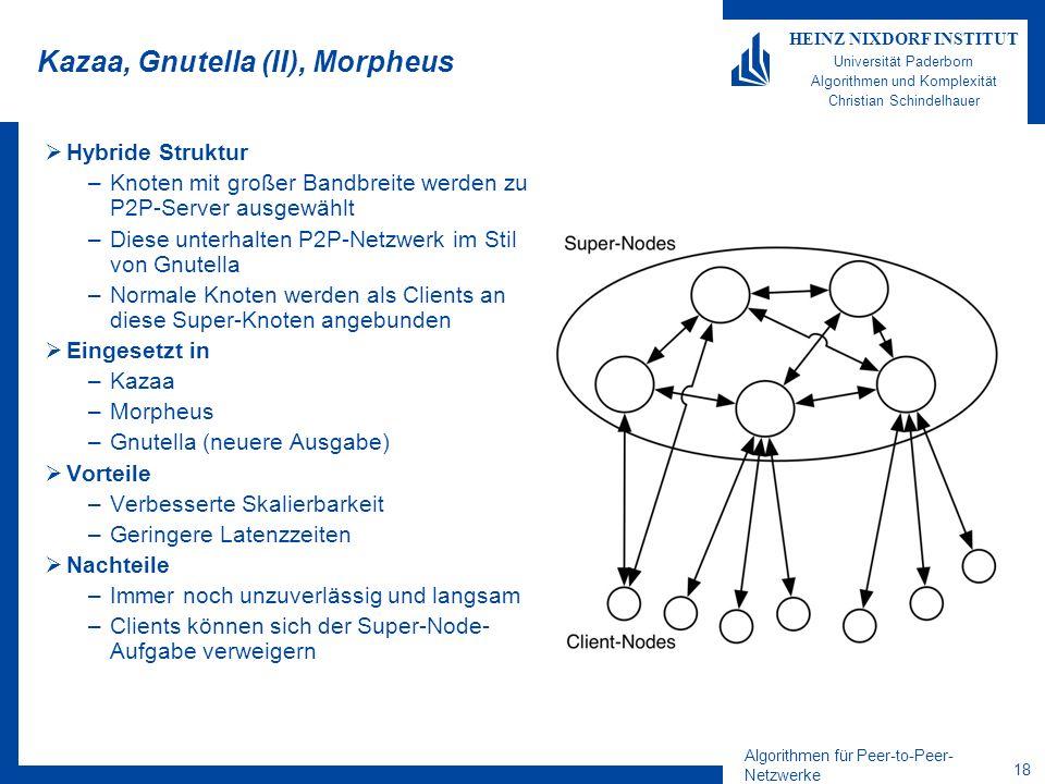 Algorithmen für Peer-to-Peer- Netzwerke 18 HEINZ NIXDORF INSTITUT Universität Paderborn Algorithmen und Komplexität Christian Schindelhauer Kazaa, Gnutella (II), Morpheus Hybride Struktur –Knoten mit großer Bandbreite werden zu P2P-Server ausgewählt –Diese unterhalten P2P-Netzwerk im Stil von Gnutella –Normale Knoten werden als Clients an diese Super-Knoten angebunden Eingesetzt in –Kazaa –Morpheus –Gnutella (neuere Ausgabe) Vorteile –Verbesserte Skalierbarkeit –Geringere Latenzzeiten Nachteile –Immer noch unzuverlässig und langsam –Clients können sich der Super-Node- Aufgabe verweigern