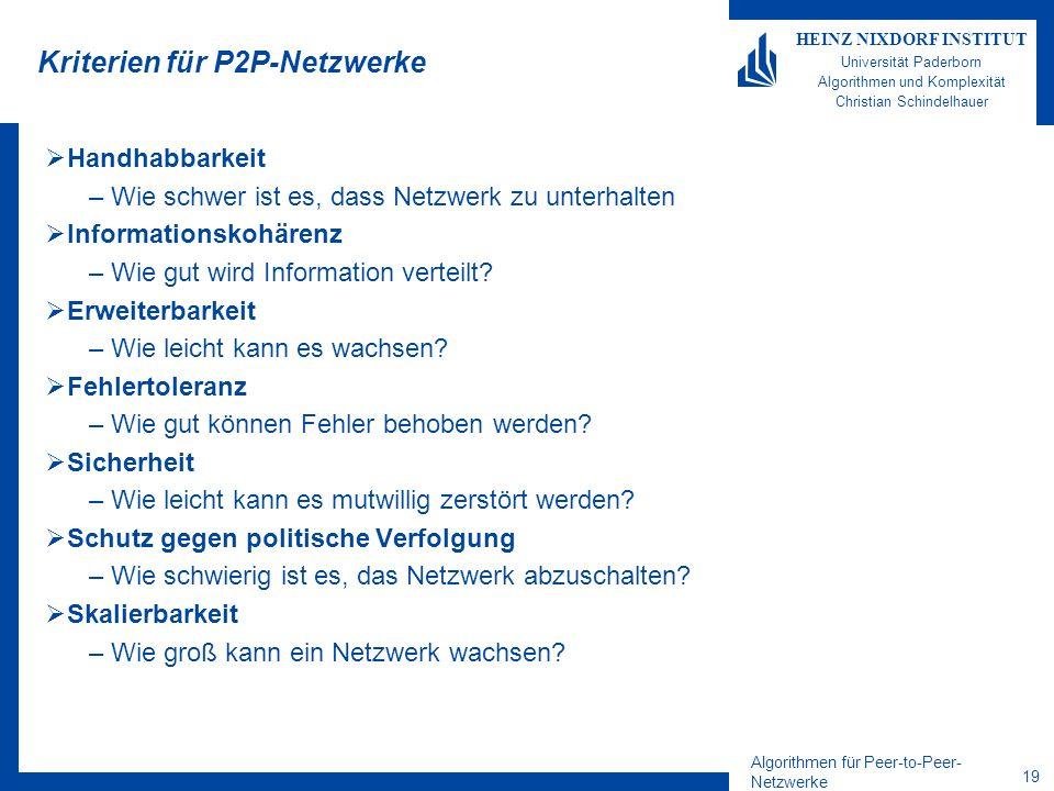 Algorithmen für Peer-to-Peer- Netzwerke 19 HEINZ NIXDORF INSTITUT Universität Paderborn Algorithmen und Komplexität Christian Schindelhauer Kriterien für P2P-Netzwerke Handhabbarkeit –Wie schwer ist es, dass Netzwerk zu unterhalten Informationskohärenz –Wie gut wird Information verteilt.