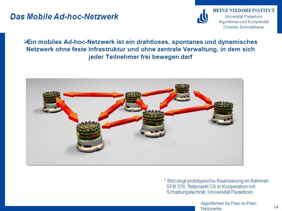 Algorithmen für Peer-to-Peer- Netzwerke 14 HEINZ NIXDORF INSTITUT Universität Paderborn Algorithmen und Komplexität Christian Schindelhauer Das Mobile