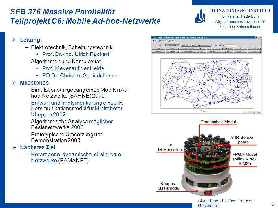 Algorithmen für Peer-to-Peer- Netzwerke 15 HEINZ NIXDORF INSTITUT Universität Paderborn Algorithmen und Komplexität Christian Schindelhauer SFB 376 Ma