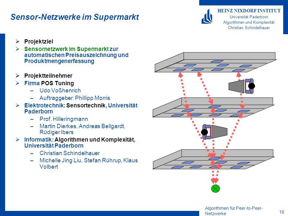Algorithmen für Peer-to-Peer- Netzwerke 18 HEINZ NIXDORF INSTITUT Universität Paderborn Algorithmen und Komplexität Christian Schindelhauer Sensor-Net