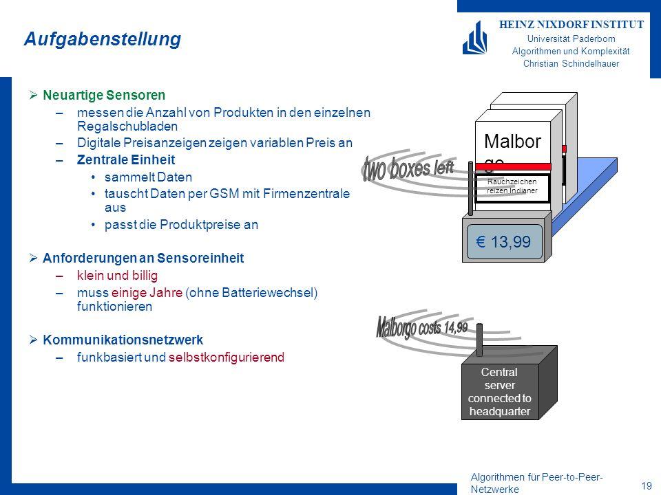 Algorithmen für Peer-to-Peer- Netzwerke 19 HEINZ NIXDORF INSTITUT Universität Paderborn Algorithmen und Komplexität Christian Schindelhauer Malbor go