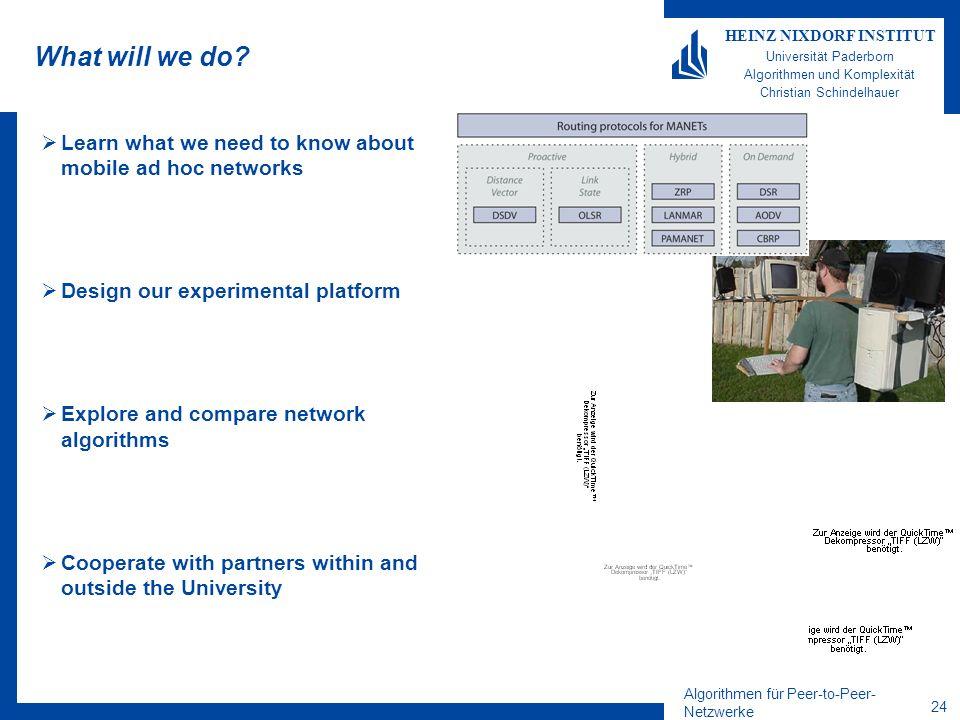 Algorithmen für Peer-to-Peer- Netzwerke 24 HEINZ NIXDORF INSTITUT Universität Paderborn Algorithmen und Komplexität Christian Schindelhauer What will