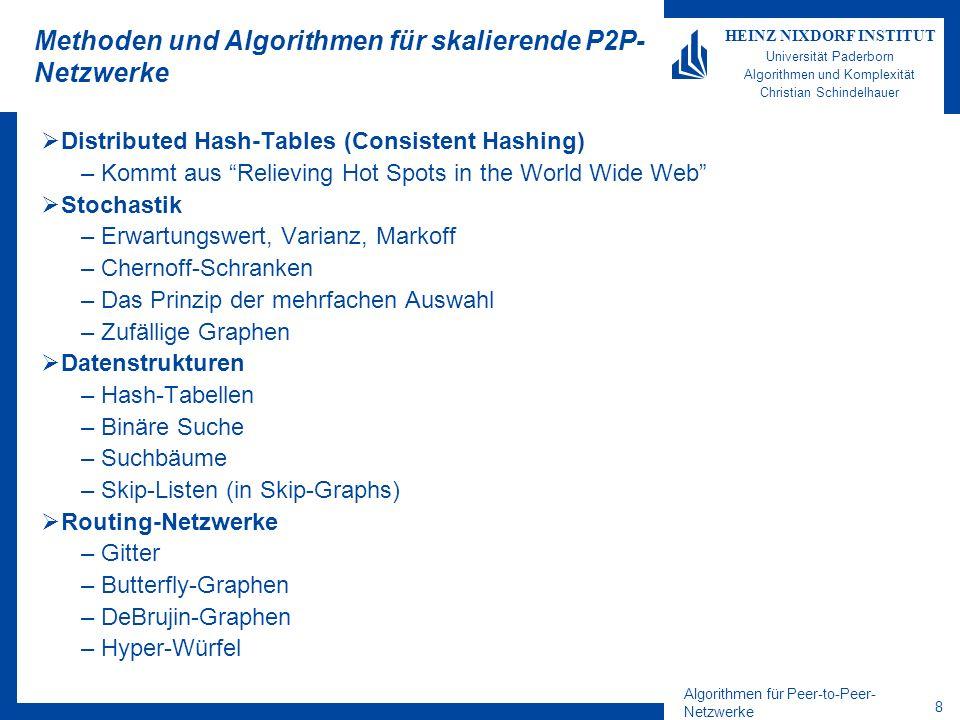 Algorithmen für Peer-to-Peer- Netzwerke 9 HEINZ NIXDORF INSTITUT Universität Paderborn Algorithmen und Komplexität Christian Schindelhauer Skalierende P2P-Netzwerke CAN –Vorteile: Sublineare Suche kleiner Grad –Nachteil: Suche benötigt polynomiell viele Sprünge Chord –Vorteile: Einfach logarithmischer Grad Lookup logarithmisch Einfügen O(log 2 n) –Nachteil: Lange Latenzzeiten (gelöst in Dhash++) Koorde –Chordverbesserung mit konstantem Grad Tapestry –Beweisbar effiziente Umsetzung des Routing-Verfahren von Plaxton et al.