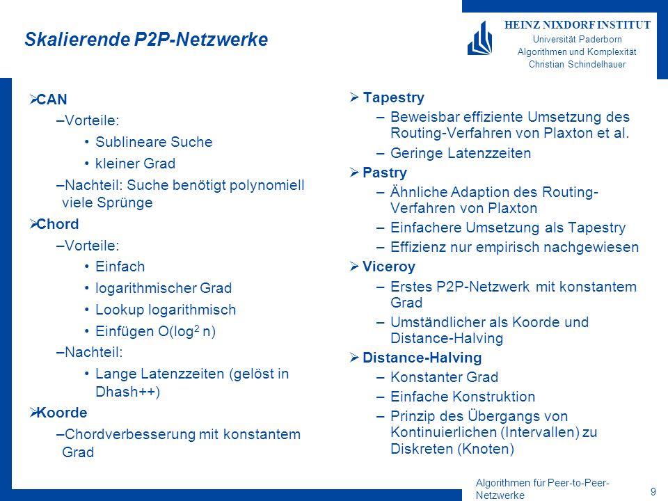 Algorithmen für Peer-to-Peer- Netzwerke 20 HEINZ NIXDORF INSTITUT Universität Paderborn Algorithmen und Komplexität Christian Schindelhauer Lösungsansatz Proaktives selbstkonfigurierendes Netzwerk –Beaconing mit zufälligen Sende/Empfanszeiten –Berechnet Energie-Distanzmaß zur zentralen Einheit –Sammelt Namen der direkten Nachbarschaft Multi-Hop-Routing von den Sensoren zur Zentraleinheit –Hot Potato Routing mit integrierten Netzwerkflussmodell Multi-Hop-Routing von der Zentraleinheit zu den Sensoren –Hot Potato Routing mit vollständiger Pfadinformation als Hilfslinie –Routennahe Knoten bieten sich als Zwischenstationen an Netzwerkkonfiguration durch Broadcasting durch Beacon-Signale Projekt wird gefördert durch den Forschungspreis der Universität Paderborn 2004