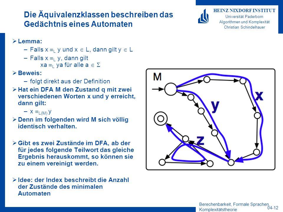 Berechenbarkeit, Formale Sprachen, Komplexitätstheorie 04-12 HEINZ NIXDORF INSTITUT Universität Paderborn Algorithmen und Komplexität Christian Schind