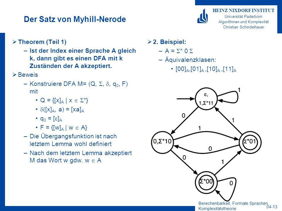 Berechenbarkeit, Formale Sprachen, Komplexitätstheorie 04-13 HEINZ NIXDORF INSTITUT Universität Paderborn Algorithmen und Komplexität Christian Schind