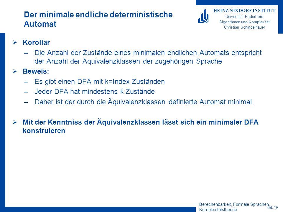 Berechenbarkeit, Formale Sprachen, Komplexitätstheorie 04-15 HEINZ NIXDORF INSTITUT Universität Paderborn Algorithmen und Komplexität Christian Schind