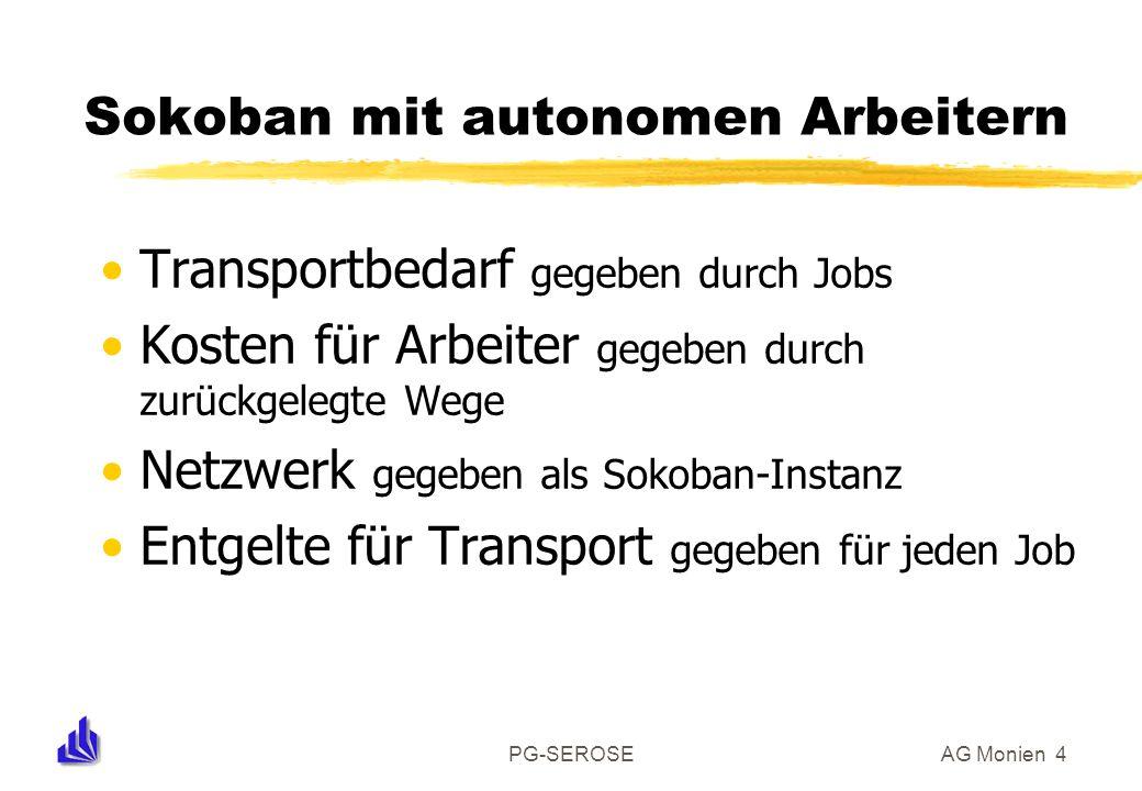 PG-SEROSEAG Monien 4 Sokoban mit autonomen Arbeitern Transportbedarf gegeben durch Jobs Kosten für Arbeiter gegeben durch zurückgelegte Wege Netzwerk