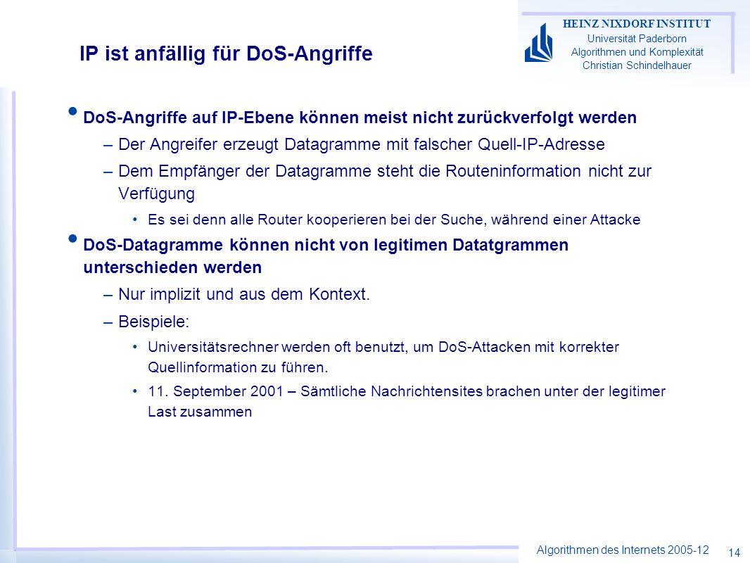 Algorithmen des Internets 2005-12 HEINZ NIXDORF INSTITUT Universität Paderborn Algorithmen und Komplexität Christian Schindelhauer 14 IP ist anfällig für DoS-Angriffe DoS-Angriffe auf IP-Ebene können meist nicht zurückverfolgt werden –Der Angreifer erzeugt Datagramme mit falscher Quell-IP-Adresse –Dem Empfänger der Datagramme steht die Routeninformation nicht zur Verfügung Es sei denn alle Router kooperieren bei der Suche, während einer Attacke DoS-Datagramme können nicht von legitimen Datatgrammen unterschieden werden –Nur implizit und aus dem Kontext.