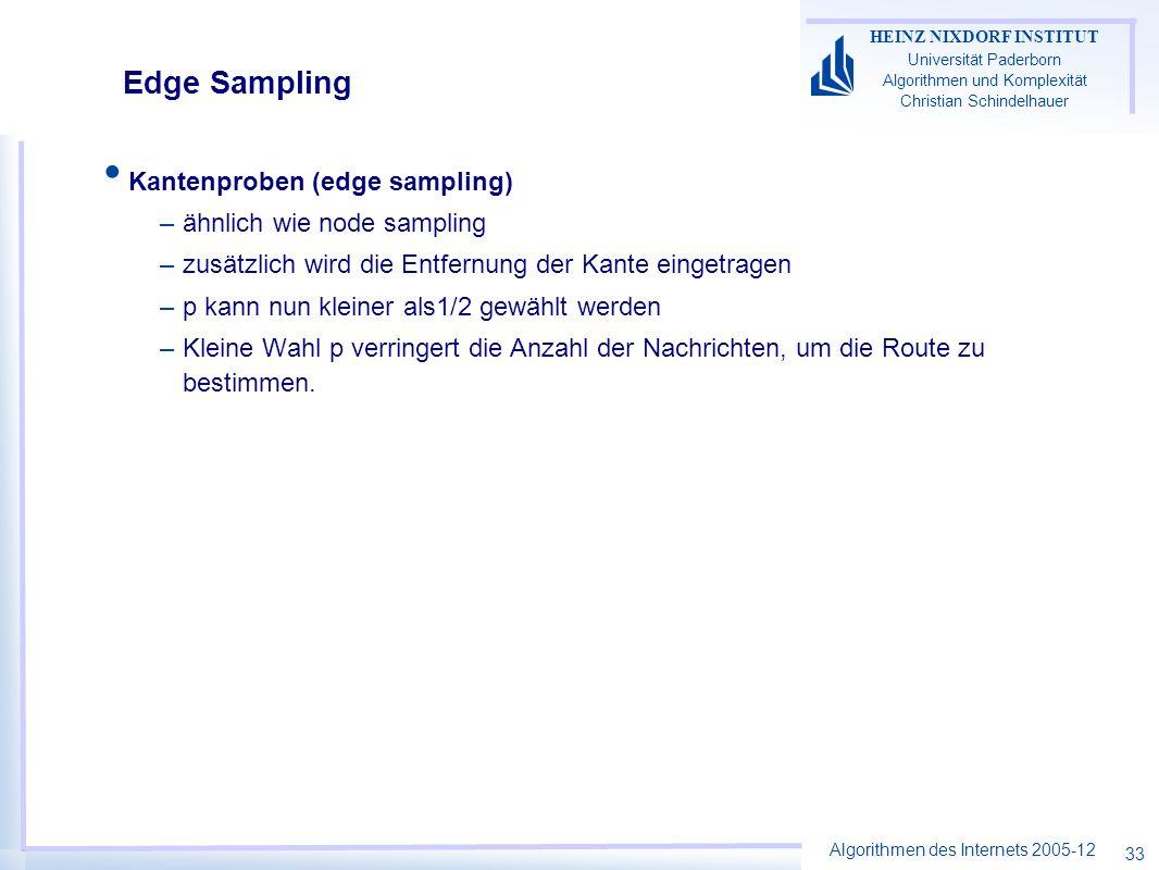 Algorithmen des Internets 2005-12 HEINZ NIXDORF INSTITUT Universität Paderborn Algorithmen und Komplexität Christian Schindelhauer 33 Edge Sampling Kantenproben (edge sampling) –ähnlich wie node sampling –zusätzlich wird die Entfernung der Kante eingetragen –p kann nun kleiner als1/2 gewählt werden –Kleine Wahl p verringert die Anzahl der Nachrichten, um die Route zu bestimmen.
