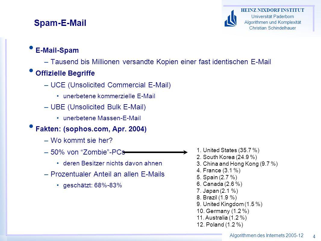 Algorithmen des Internets 2005-12 HEINZ NIXDORF INSTITUT Universität Paderborn Algorithmen und Komplexität Christian Schindelhauer 4 Spam-E-Mail E-Mail-Spam –Tausend bis Millionen versandte Kopien einer fast identischen E-Mail Offizielle Begriffe –UCE (Unsolicited Commercial E-Mail) unerbetene kommerzielle E-Mail –UBE (Unsolicited Bulk E-Mail) unerbetene Massen-E-Mail Fakten: (sophos.com, Apr.