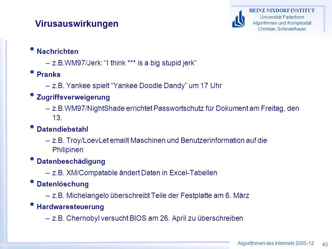 Algorithmen des Internets 2005-12 HEINZ NIXDORF INSTITUT Universität Paderborn Algorithmen und Komplexität Christian Schindelhauer 45 Virusauswirkungen Nachrichten –z.B.WM97/Jerk: I think *** is a big stupid jerk Pranks –z.B.