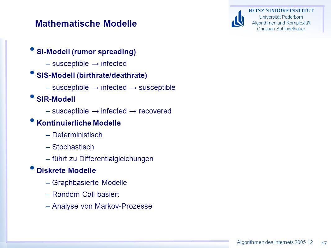 Algorithmen des Internets 2005-12 HEINZ NIXDORF INSTITUT Universität Paderborn Algorithmen und Komplexität Christian Schindelhauer 47 Mathematische Mo
