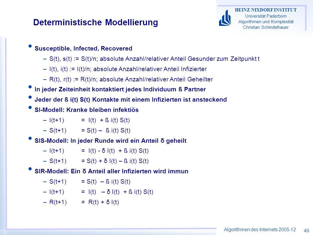 Algorithmen des Internets 2005-12 HEINZ NIXDORF INSTITUT Universität Paderborn Algorithmen und Komplexität Christian Schindelhauer 49 Deterministische Modellierung Susceptible, Infected, Recovered –S(t), s(t) := S(t)/n; absolute Anzahl/relativer Anteil Gesunder zum Zeitpunkt t –I(t), i(t) := I(t)/n; absolute Anzahl/relativer Anteil Infizierter –R(t), r(t) := R(t)/n; absolute Anzahl/relativer Anteil Geheilter In jeder Zeiteinheit kontaktiert jedes Individuum ß Partner Jeder der ß i(t) S(t) Kontakte mit einem Infizierten ist ansteckend SI-Modell: Kranke bleiben infektiös –I(t+1)= I(t) + ß i(t) S(t) –S(t+1)= S(t) – ß i(t) S(t) SIS-Modell: In jeder Runde wird ein Anteil δ geheilt –I(t+1) = I(t) - δ I(t) + ß i(t) S(t) –S(t+1)= S(t) + δ I(t) – ß i(t) S(t) SIR-Modell: Ein δ Anteil aller Infizierten wird immun –S(t+1)= S(t) – ß i(t) S(t) –I(t+1)= I(t) – δ I(t) + ß i(t) S(t) –R(t+1)= R(t) + δ I(t)