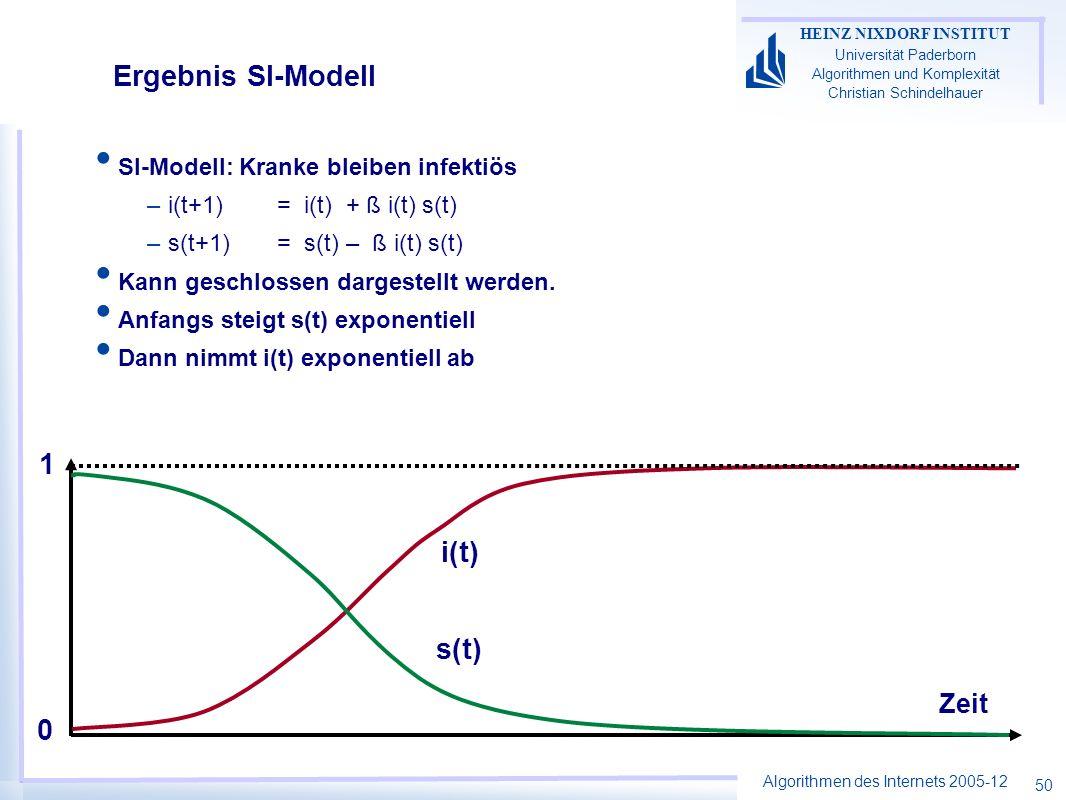 Algorithmen des Internets 2005-12 HEINZ NIXDORF INSTITUT Universität Paderborn Algorithmen und Komplexität Christian Schindelhauer 50 Ergebnis SI-Modell SI-Modell: Kranke bleiben infektiös –i(t+1)= i(t) + ß i(t) s(t) –s(t+1)= s(t) – ß i(t) s(t) Kann geschlossen dargestellt werden.