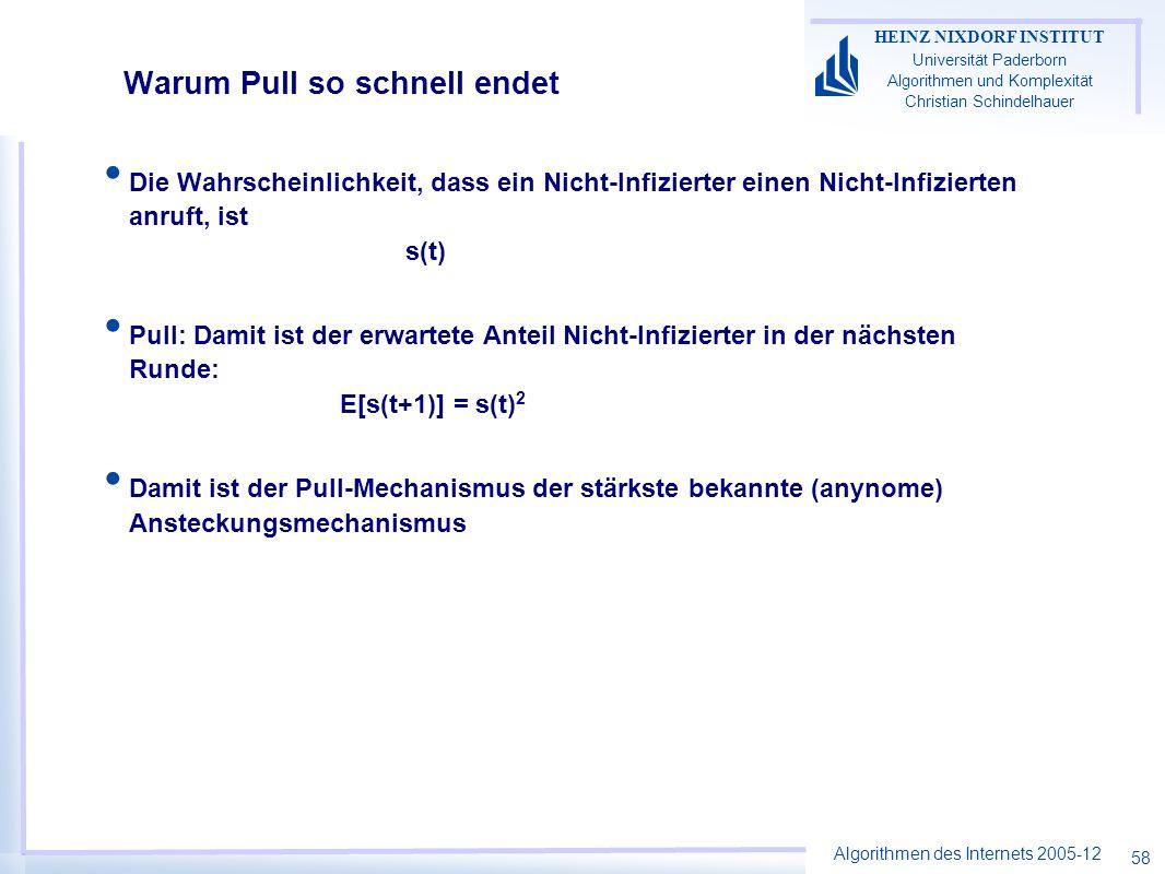 Algorithmen des Internets 2005-12 HEINZ NIXDORF INSTITUT Universität Paderborn Algorithmen und Komplexität Christian Schindelhauer 58 Warum Pull so schnell endet Die Wahrscheinlichkeit, dass ein Nicht-Infizierter einen Nicht-Infizierten anruft, ist s(t) Pull: Damit ist der erwartete Anteil Nicht-Infizierter in der nächsten Runde: E[s(t+1)] = s(t) 2 Damit ist der Pull-Mechanismus der stärkste bekannte (anynome) Ansteckungsmechanismus