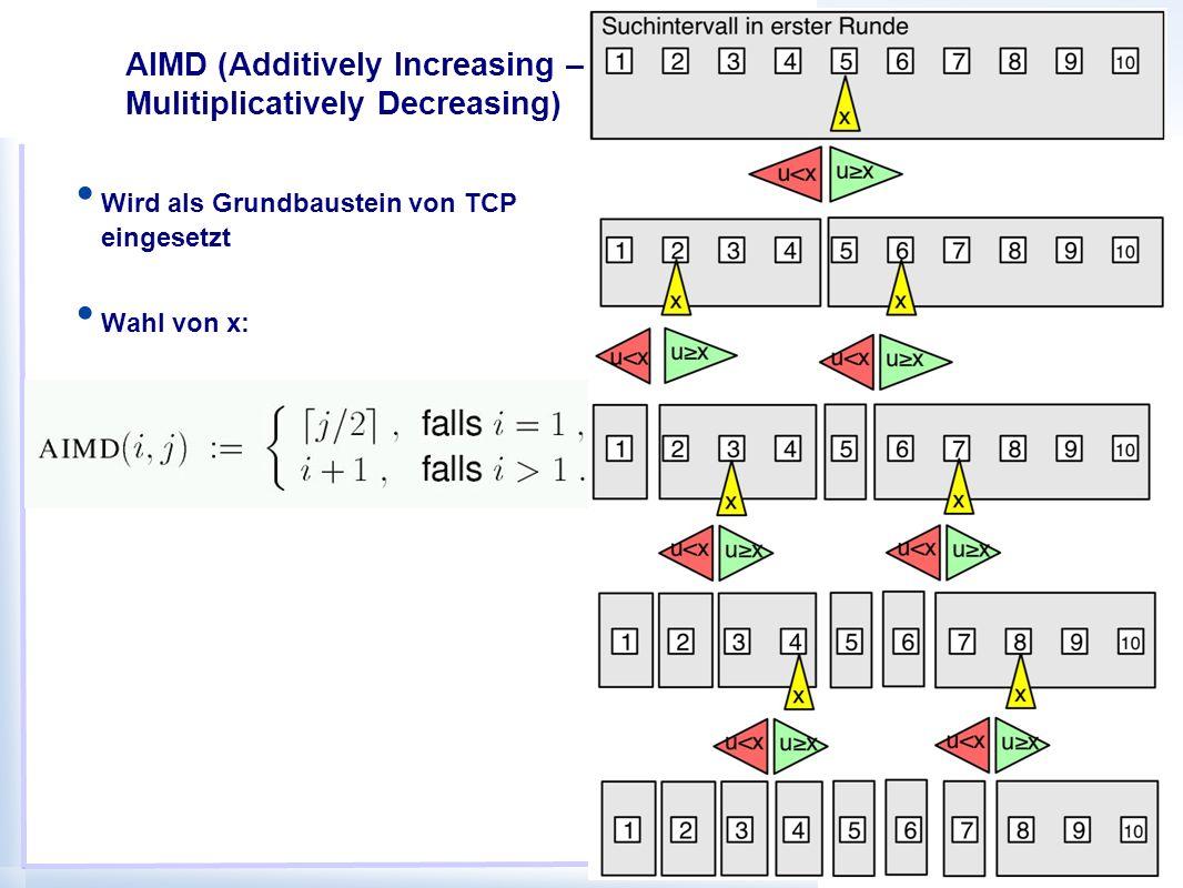 Algorithmen des Internets 2005-06 HEINZ NIXDORF INSTITUT Universität Paderborn Algorithmen und Komplexität Christian Schindelhauer 14 Wird als Grundbaustein von TCP eingesetzt Wahl von x: AIMD (Additively Increasing – Mulitiplicatively Decreasing)