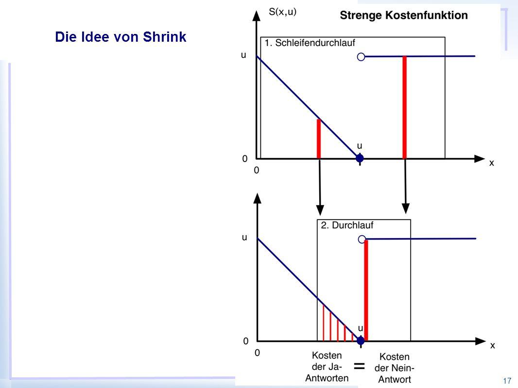 Algorithmen des Internets 2005-06 HEINZ NIXDORF INSTITUT Universität Paderborn Algorithmen und Komplexität Christian Schindelhauer 17 Die Idee von Shrink