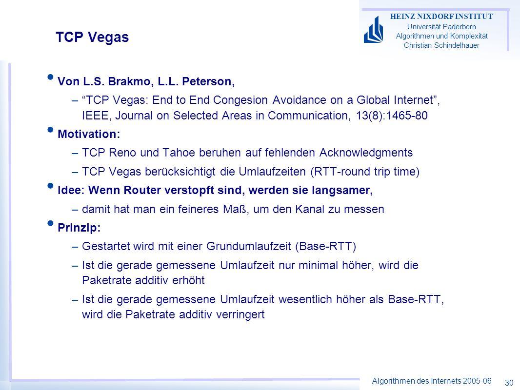 Algorithmen des Internets 2005-06 HEINZ NIXDORF INSTITUT Universität Paderborn Algorithmen und Komplexität Christian Schindelhauer 30 TCP Vegas Von L.S.