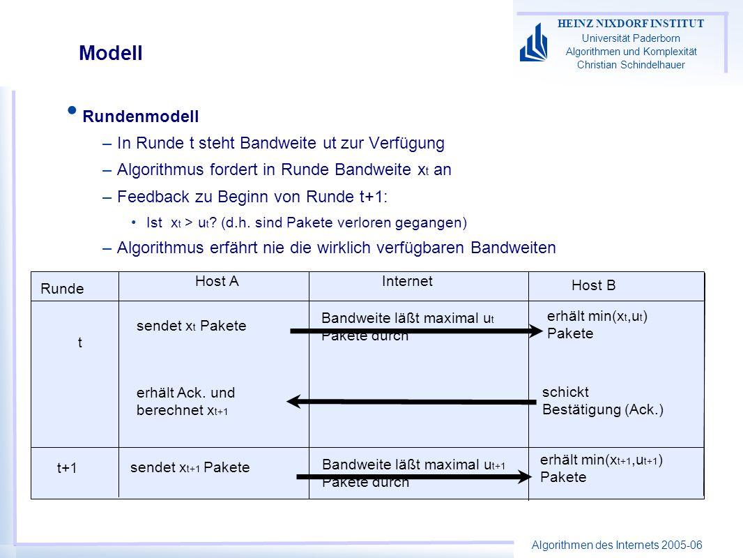 Algorithmen des Internets 2005-06 HEINZ NIXDORF INSTITUT Universität Paderborn Algorithmen und Komplexität Christian Schindelhauer Modell Rundenmodell –In Runde t steht Bandweite ut zur Verfügung –Algorithmus fordert in Runde Bandweite x t an –Feedback zu Beginn von Runde t+1: Ist x t > u t .