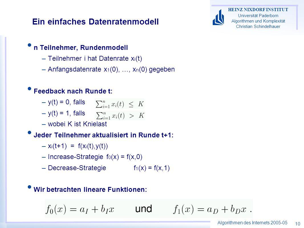 Algorithmen des Internets 2005-05 HEINZ NIXDORF INSTITUT Universität Paderborn Algorithmen und Komplexität Christian Schindelhauer 10 Ein einfaches Da