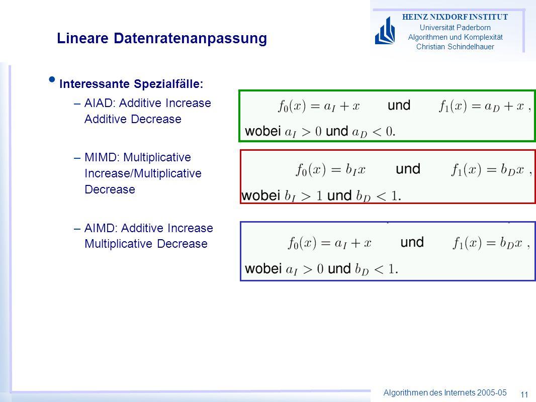 Algorithmen des Internets 2005-05 HEINZ NIXDORF INSTITUT Universität Paderborn Algorithmen und Komplexität Christian Schindelhauer 11 Lineare Datenrat