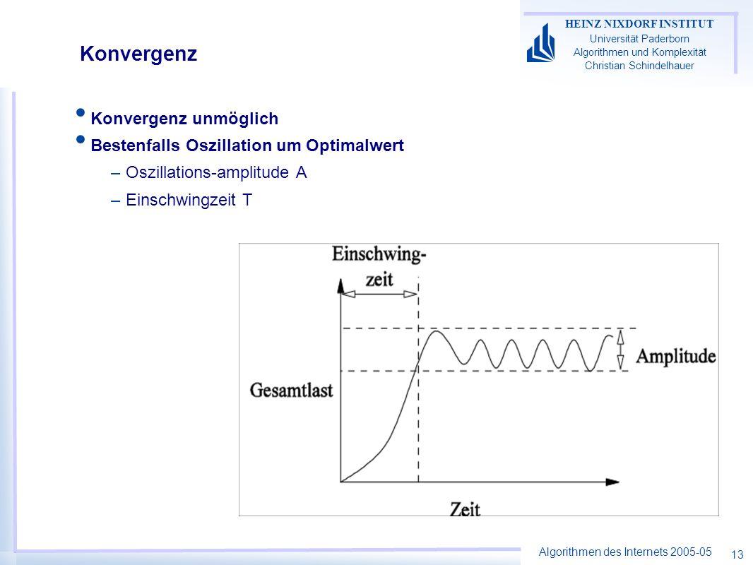 Algorithmen des Internets 2005-05 HEINZ NIXDORF INSTITUT Universität Paderborn Algorithmen und Komplexität Christian Schindelhauer 13 Konvergenz Konve