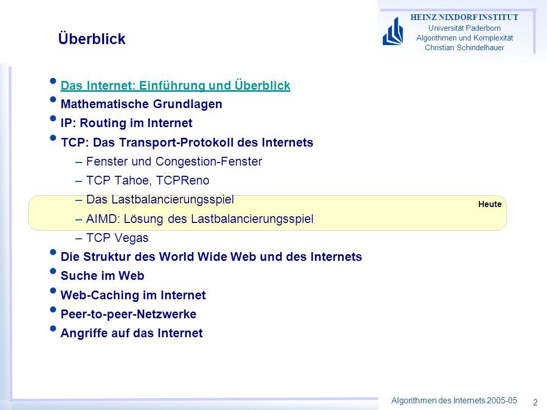 Algorithmen des Internets 2005-05 HEINZ NIXDORF INSTITUT Universität Paderborn Algorithmen und Komplexität Christian Schindelhauer 13 Konvergenz Konvergenz unmöglich Bestenfalls Oszillation um Optimalwert –Oszillations-amplitude A –Einschwingzeit T