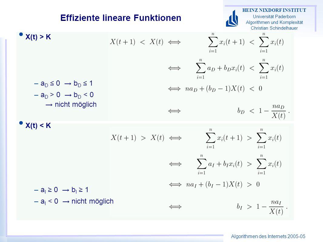 Algorithmen des Internets 2005-05 HEINZ NIXDORF INSTITUT Universität Paderborn Algorithmen und Komplexität Christian Schindelhauer Effiziente lineare