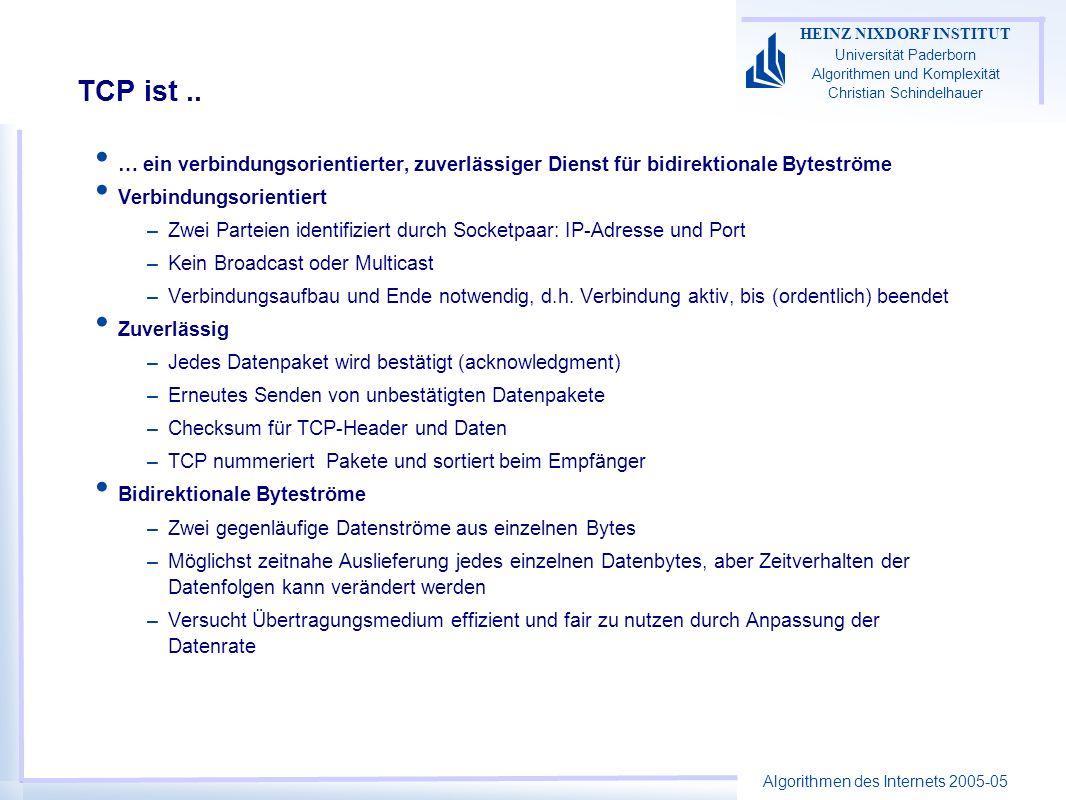 Algorithmen des Internets 2005-05 HEINZ NIXDORF INSTITUT Universität Paderborn Algorithmen und Komplexität Christian Schindelhauer TCP ist..