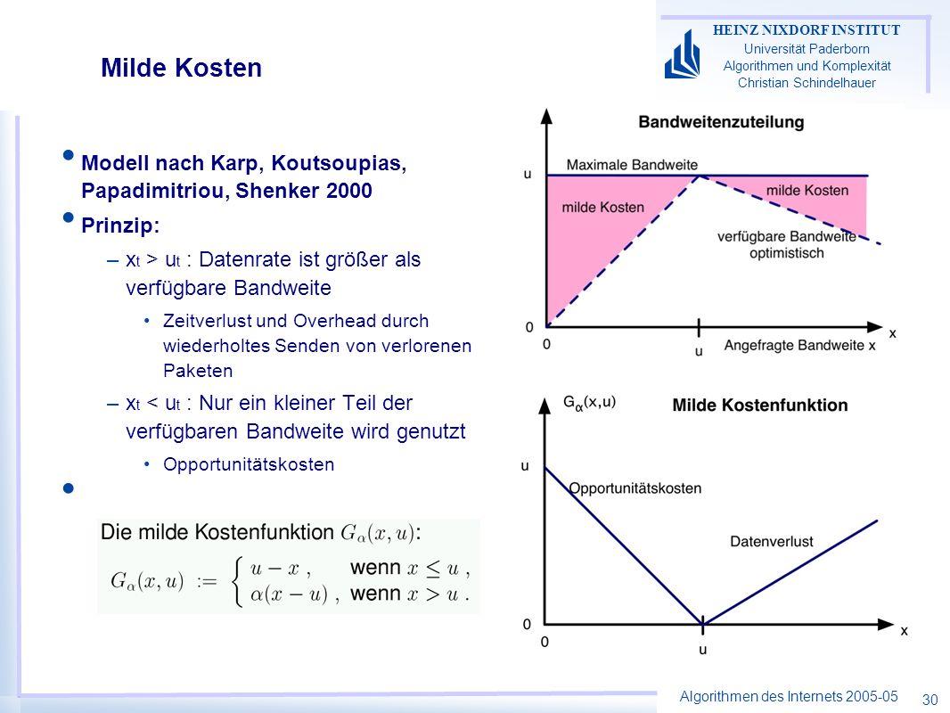 Algorithmen des Internets 2005-05 HEINZ NIXDORF INSTITUT Universität Paderborn Algorithmen und Komplexität Christian Schindelhauer 30 Milde Kosten Mod