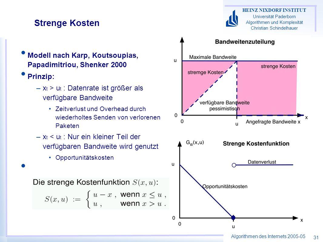 Algorithmen des Internets 2005-05 HEINZ NIXDORF INSTITUT Universität Paderborn Algorithmen und Komplexität Christian Schindelhauer 31 Strenge Kosten Modell nach Karp, Koutsoupias, Papadimitriou, Shenker 2000 Prinzip: –x t > u t : Datenrate ist größer als verfügbare Bandweite Zeitverlust und Overhead durch wiederholtes Senden von verlorenen Paketen –x t < u t : Nur ein kleiner Teil der verfügbaren Bandweite wird genutzt Opportunitätskosten