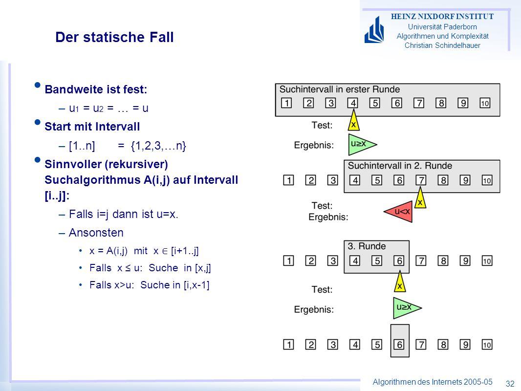 Algorithmen des Internets 2005-05 HEINZ NIXDORF INSTITUT Universität Paderborn Algorithmen und Komplexität Christian Schindelhauer 32 Bandweite ist fest: –u 1 = u 2 = … = u Start mit Intervall –[1..n] = {1,2,3,…n} Sinnvoller (rekursiver) Suchalgorithmus A(i,j) auf Intervall [i..j]: –Falls i=j dann ist u=x.