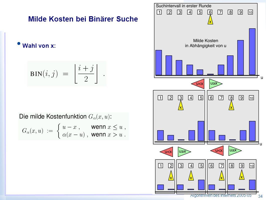 Algorithmen des Internets 2005-05 HEINZ NIXDORF INSTITUT Universität Paderborn Algorithmen und Komplexität Christian Schindelhauer 34 Wahl von x: Milde Kosten bei Binärer Suche