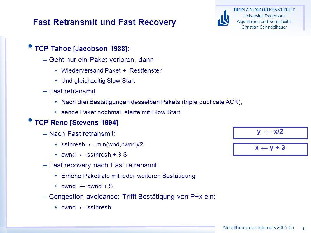 Algorithmen des Internets 2005-05 HEINZ NIXDORF INSTITUT Universität Paderborn Algorithmen und Komplexität Christian Schindelhauer 6 Fast Retransmit und Fast Recovery TCP Tahoe [Jacobson 1988]: –Geht nur ein Paket verloren, dann Wiederversand Paket + Restfenster Und gleichzeitig Slow Start –Fast retransmit Nach drei Bestätigungen desselben Pakets (triple duplicate ACK), sende Paket nochmal, starte mit Slow Start TCP Reno [Stevens 1994] –Nach Fast retransmit: ssthresh min(wnd,cwnd)/2 cwnd ssthresh + 3 S –Fast recovery nach Fast retransmit Erhöhe Paketrate mit jeder weiteren Bestätigung cwnd cwnd + S –Congestion avoidance: Trifft Bestätigung von P+x ein: cwnd ssthresh x y + 3 y x/2