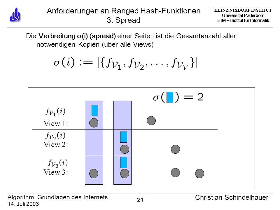 HEINZ NIXDORF INSTITUT Universität Paderborn EIM Institut für Informatik 24 Algorithm.