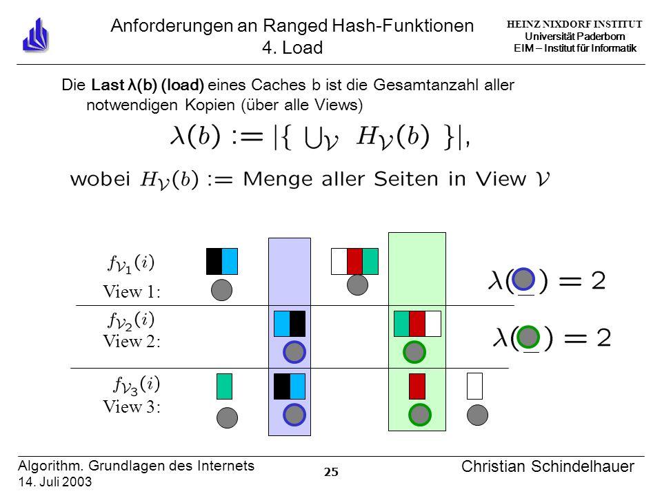 HEINZ NIXDORF INSTITUT Universität Paderborn EIM Institut für Informatik 25 Algorithm.