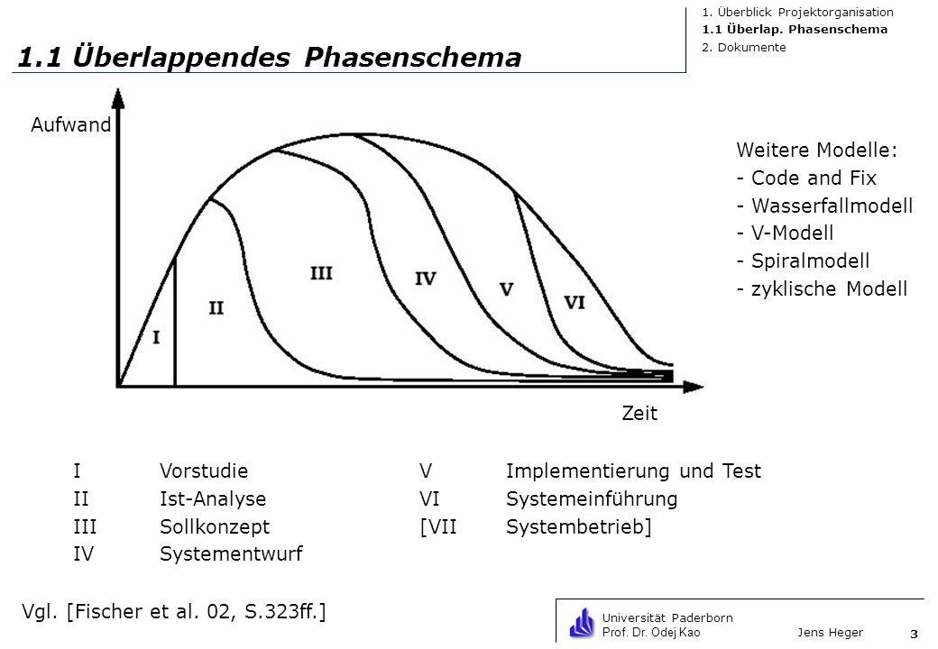 Universität Paderborn Prof. Dr. Odej Kao Jens Heger 3 1.1 Überlappendes Phasenschema Vgl. [Fischer et al. 02, S.323ff.] IVorstudieVImplementierung und