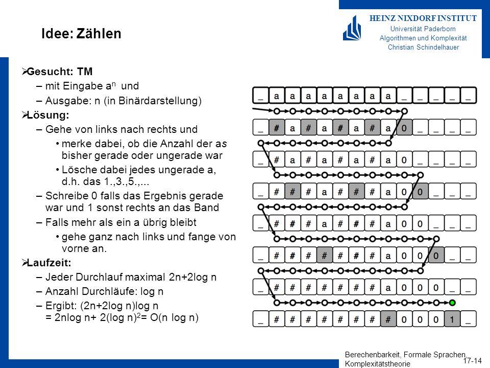 Berechenbarkeit, Formale Sprachen, Komplexitätstheorie 17-14 HEINZ NIXDORF INSTITUT Universität Paderborn Algorithmen und Komplexität Christian Schind