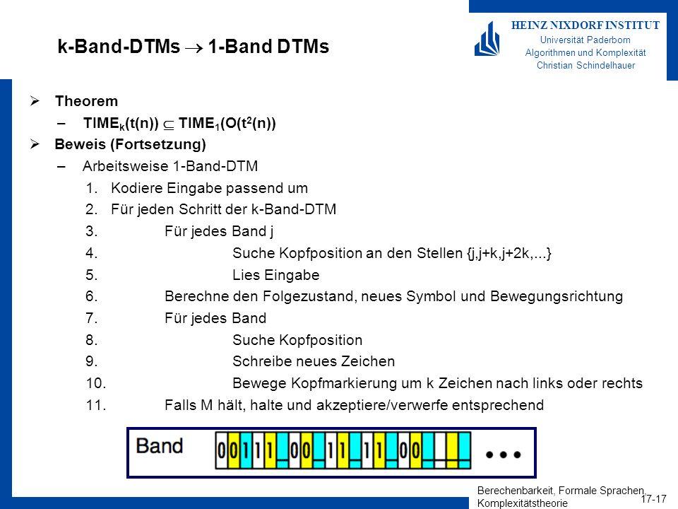 Berechenbarkeit, Formale Sprachen, Komplexitätstheorie 17-17 HEINZ NIXDORF INSTITUT Universität Paderborn Algorithmen und Komplexität Christian Schind