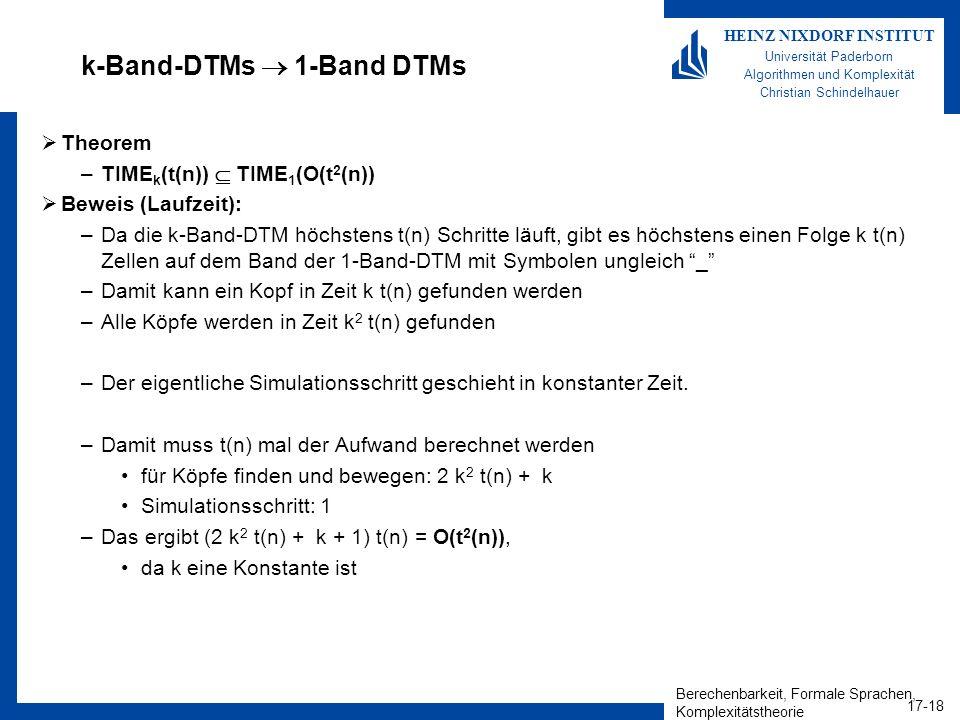 Berechenbarkeit, Formale Sprachen, Komplexitätstheorie 17-18 HEINZ NIXDORF INSTITUT Universität Paderborn Algorithmen und Komplexität Christian Schind